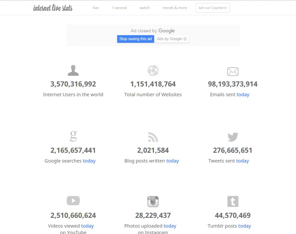 internet live stat