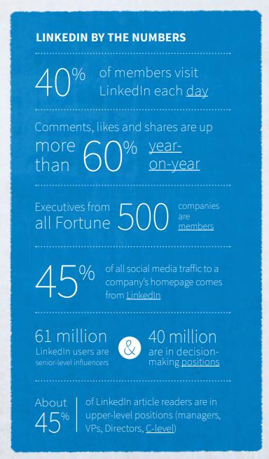 , LinkedIn 610 Milyon Üyeye Ulaştı